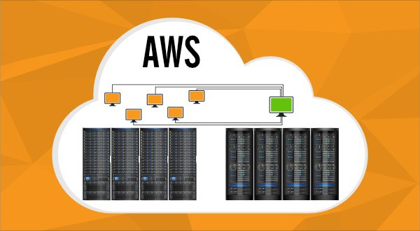 Best Introduction to AWS Cloud Computing