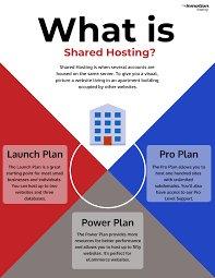 Five Best Benefits of Shared Hosting